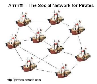 Piratenetworksmall1
